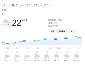 2016 brazil weather.jpg