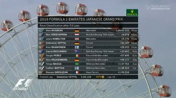 2016_jpn_r_classification.jpg