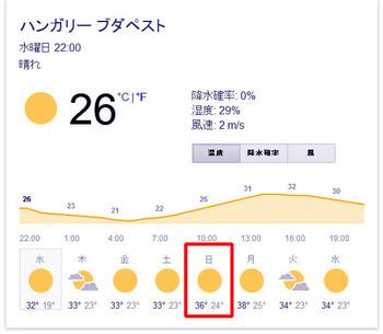 36℃.JPG