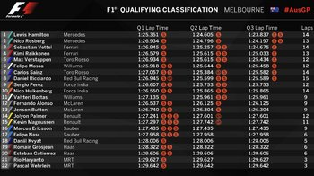 AusGP Qualifying Classification.jpg