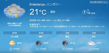 Erdeytanya Weather 20160723.jpg