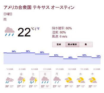 austin weather.JPG