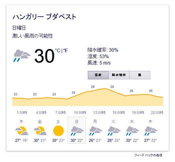 budapest weather 0727.JPG