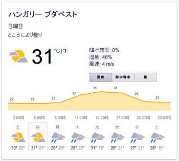 budapest weather 0727_2.JPG