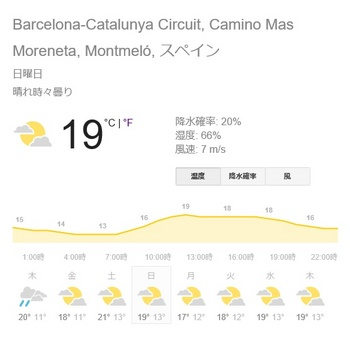 catalunya weather 2016.jpg