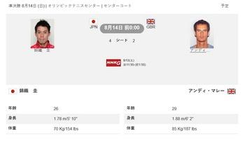 come on nishikori.jpg