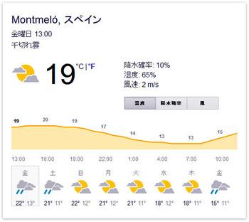 s_weather.JPG