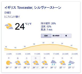 silverstone weather.JPG