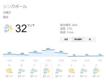singapore weather 2016.jpg