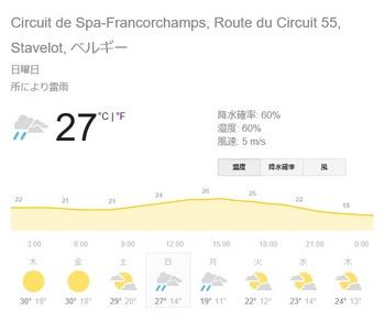 spa weather 2016.jpg