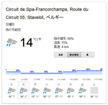 spa weather aug 24.JPG