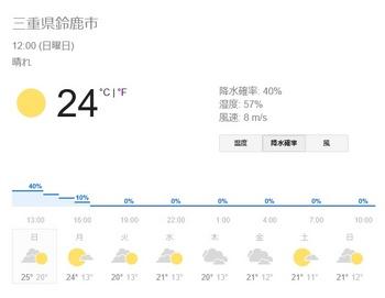 suzuka weather 20161009(2).jpg