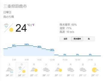 suzuka weather 20161009.jpg